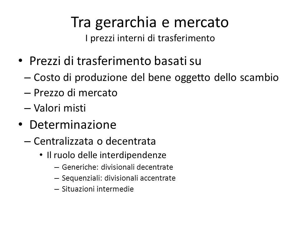 Tra gerarchia e mercato I prezzi interni di trasferimento