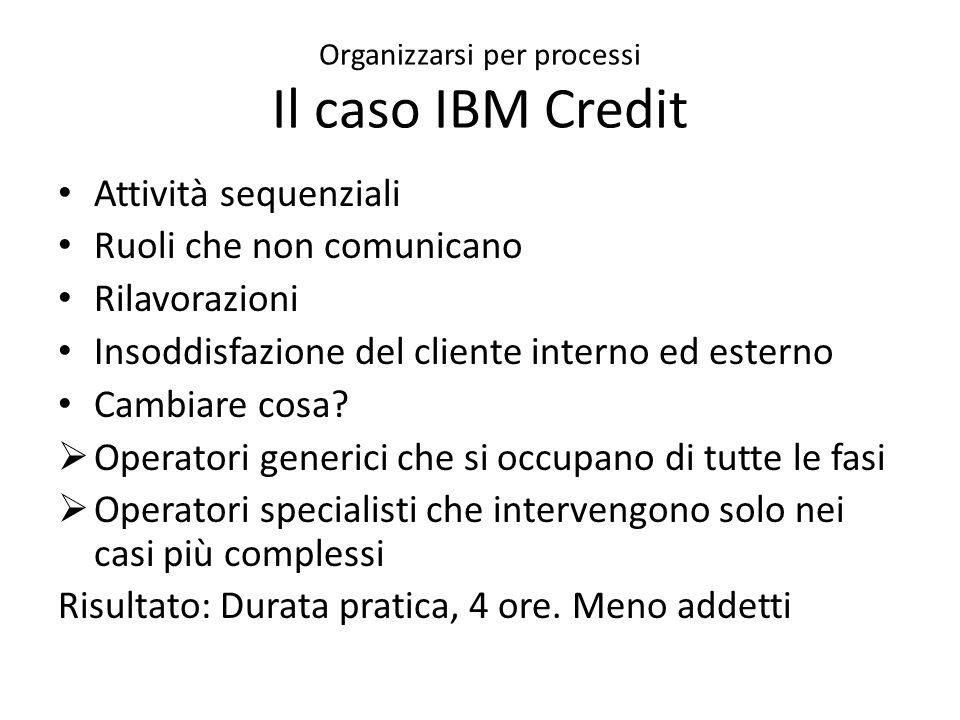 Organizzarsi per processi Il caso IBM Credit