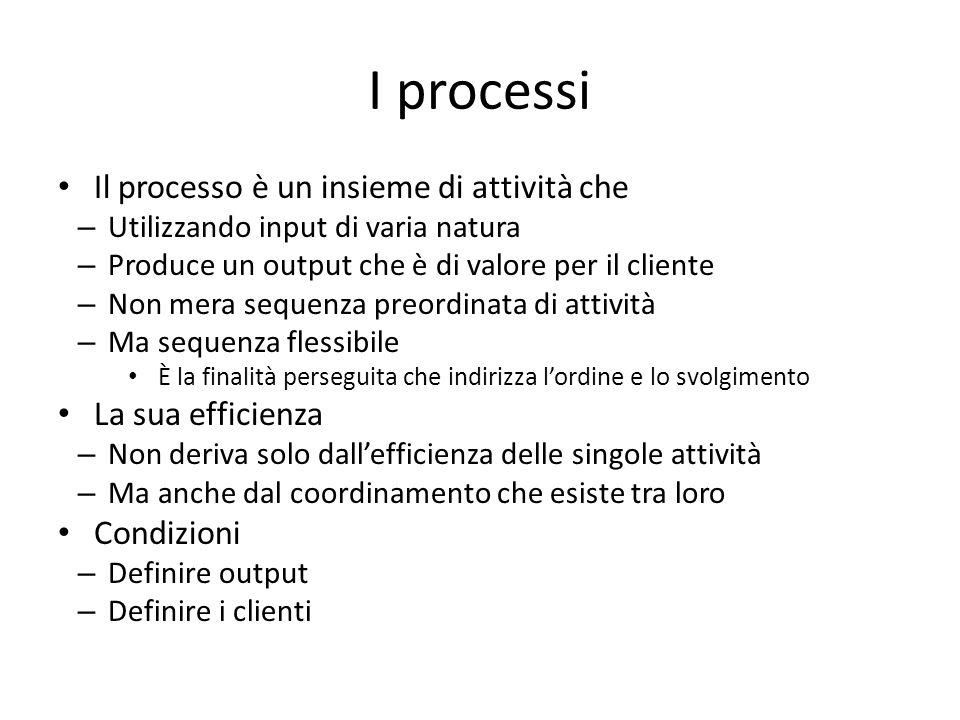 I processi Il processo è un insieme di attività che La sua efficienza