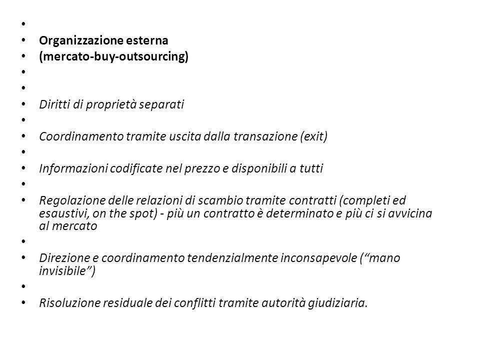 Organizzazione esterna. (mercato-buy-outsourcing) Diritti di proprietà separati. Coordinamento tramite uscita dalla transazione (exit)