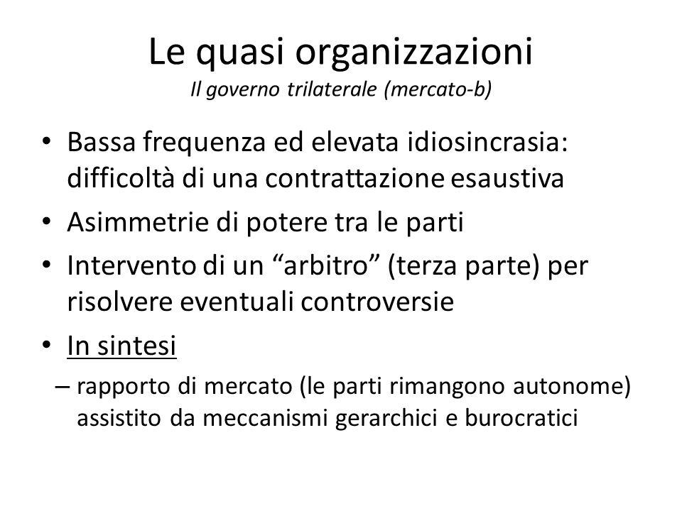 Le quasi organizzazioni Il governo trilaterale (mercato-b)