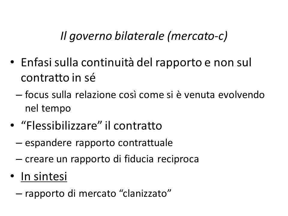 Il governo bilaterale (mercato-c)