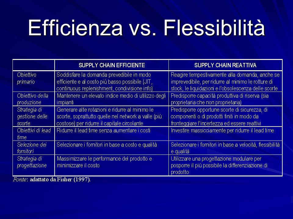 Efficienza vs. Flessibilità