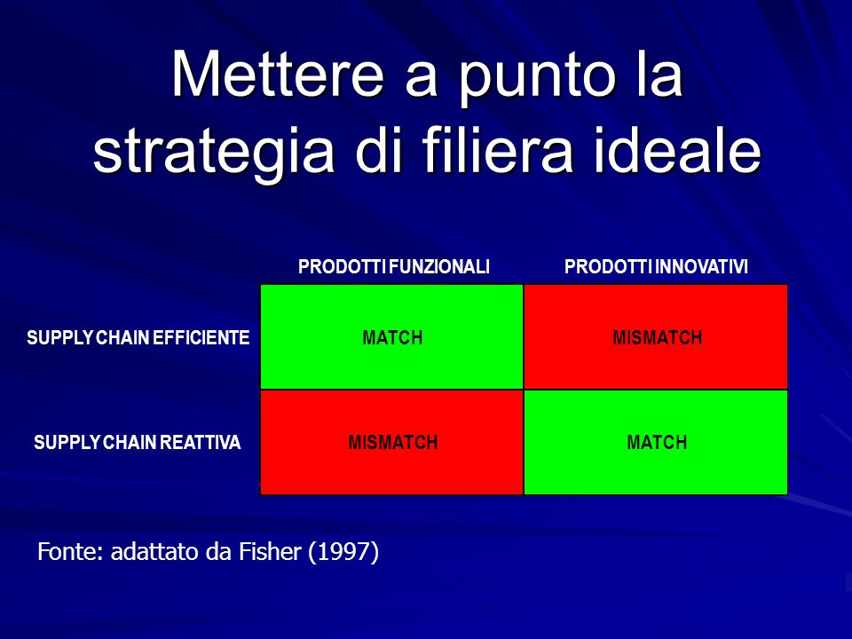 Mettere a punto la strategia di filiera ideale