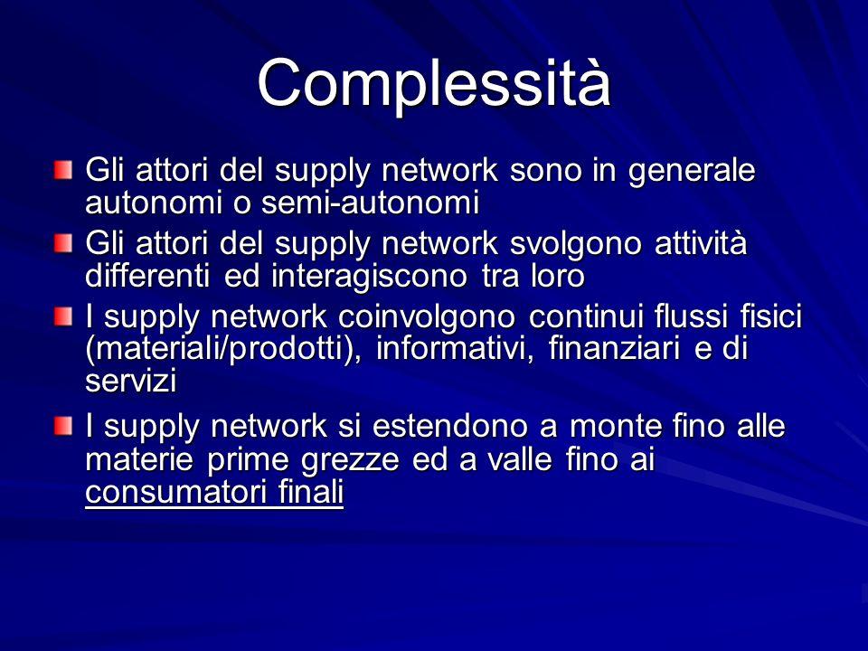 Complessità Gli attori del supply network sono in generale autonomi o semi-autonomi.