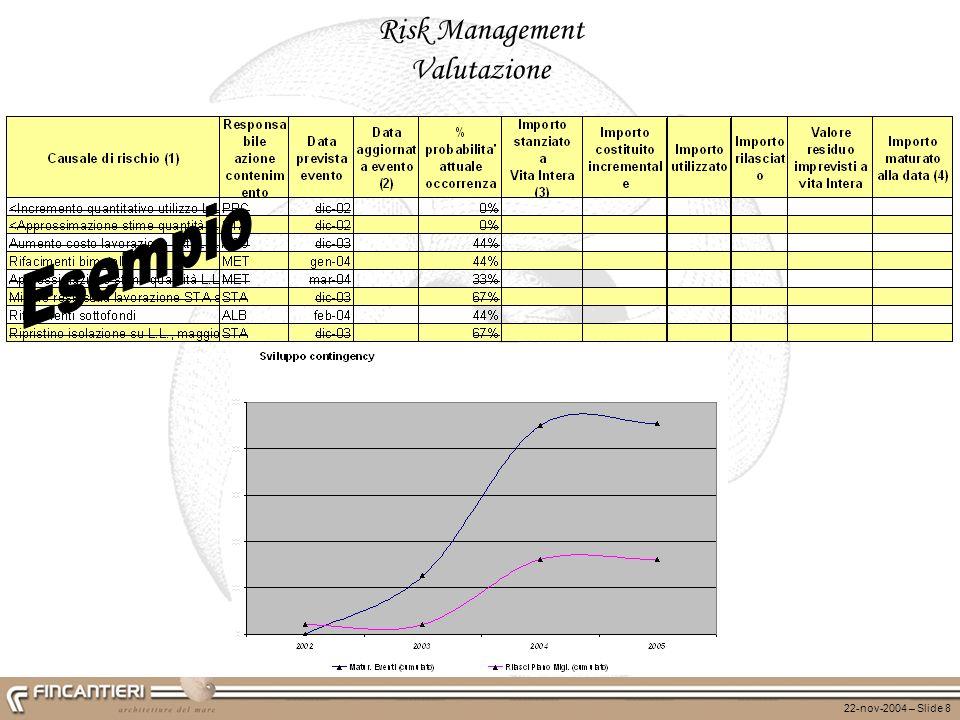 Risk Management Valutazione Esempio