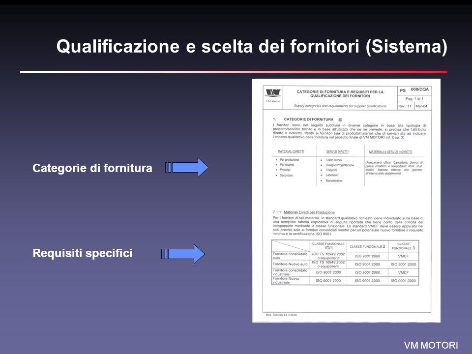 Qualificazione e scelta dei fornitori (Sistema)