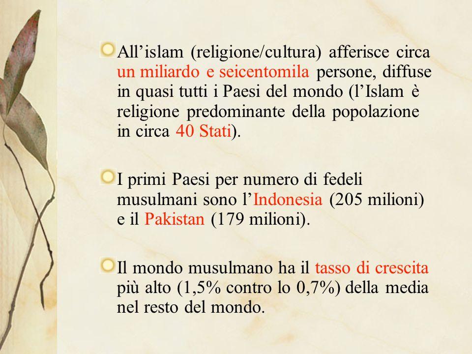 All'islam (religione/cultura) afferisce circa un miliardo e seicentomila persone, diffuse in quasi tutti i Paesi del mondo (l'Islam è religione predominante della popolazione in circa 40 Stati).