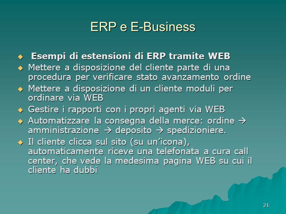 ERP e E-Business Esempi di estensioni di ERP tramite WEB