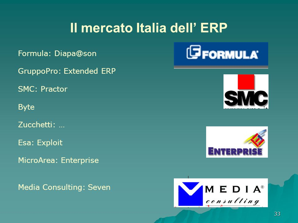 Il mercato Italia dell' ERP
