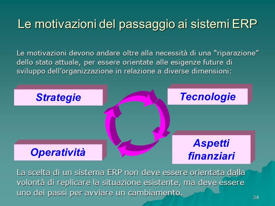 Le motivazioni del passaggio ai sistemi ERP