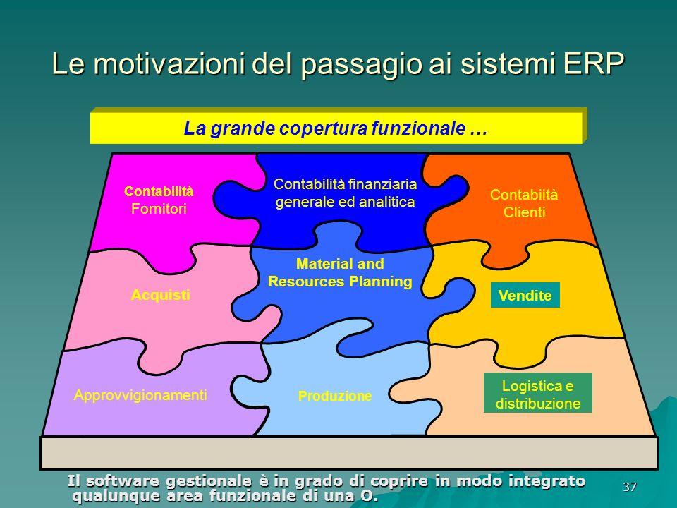 Le motivazioni del passagio ai sistemi ERP