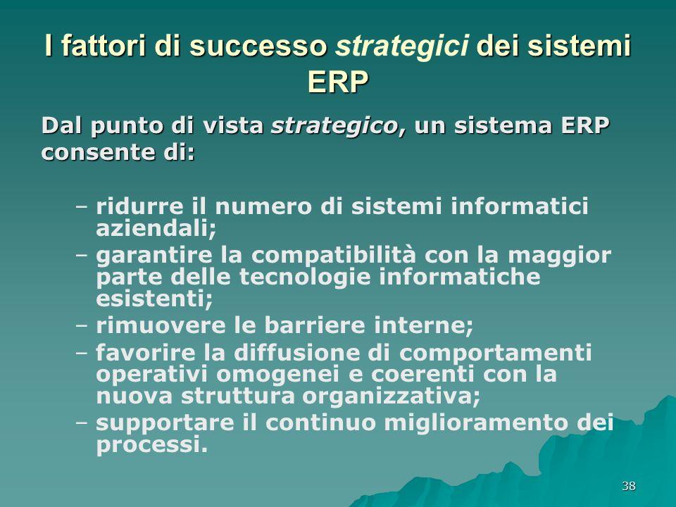 I fattori di successo strategici dei sistemi ERP