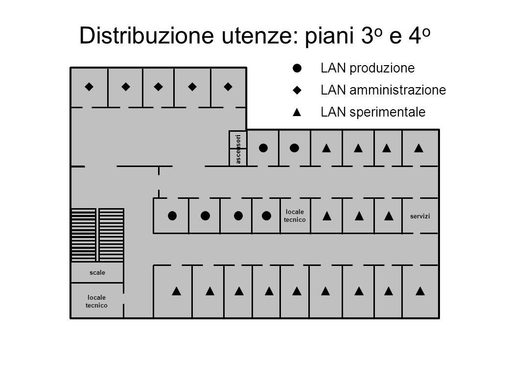 Distribuzione utenze: piani 3o e 4o