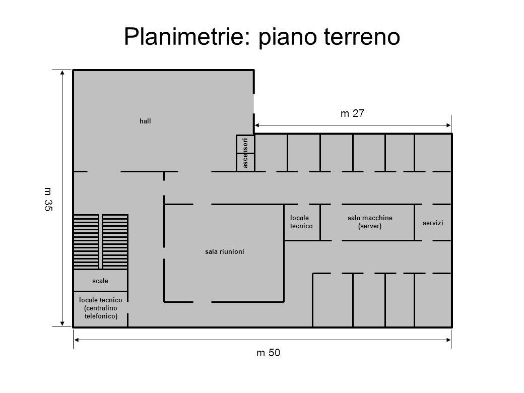 Planimetrie: piano terreno