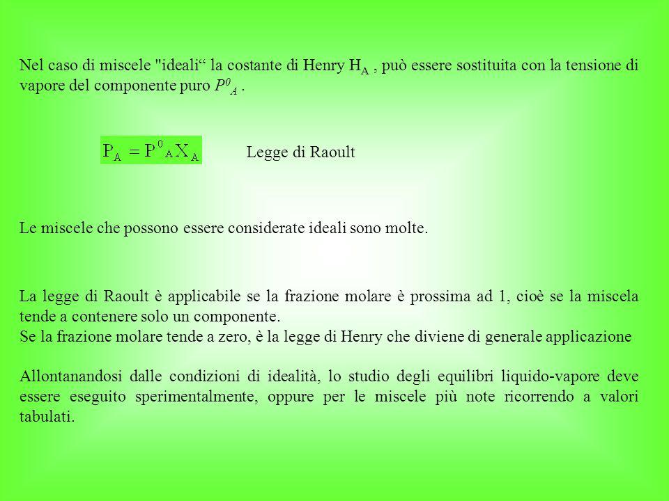 Nel caso di miscele ideali la costante di Henry HA , può essere sostituita con la tensione di vapore del componente puro P0A .