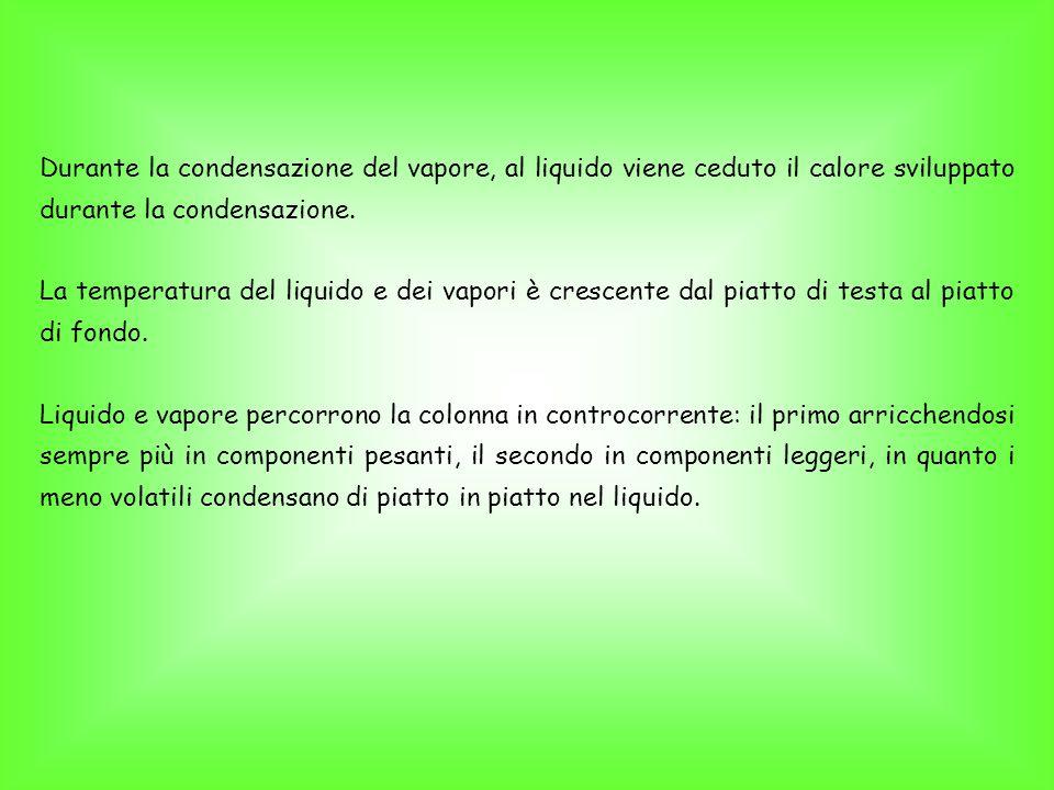 Durante la condensazione del vapore, al liquido viene ceduto il calore sviluppato durante la condensazione.