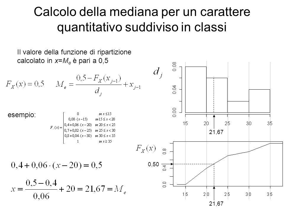 Calcolo della mediana per un carattere quantitativo suddiviso in classi