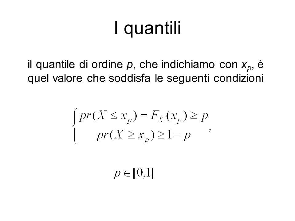 I quantili il quantile di ordine p, che indichiamo con xp, è quel valore che soddisfa le seguenti condizioni.