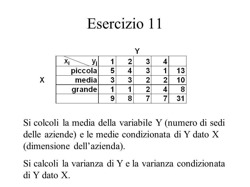 Esercizio 11 Si colcoli la media della variabile Y (numero di sedi delle aziende) e le medie condizionata di Y dato X (dimensione dell'azienda).