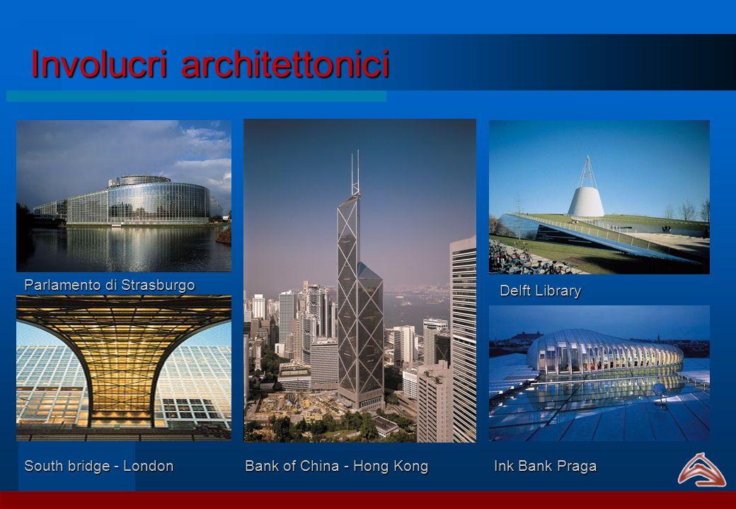 Involucri architettonici