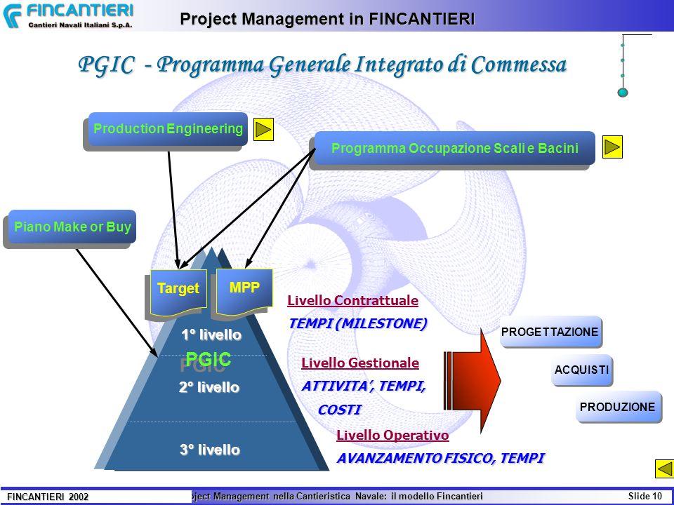 PGIC - Programma Generale Integrato di Commessa