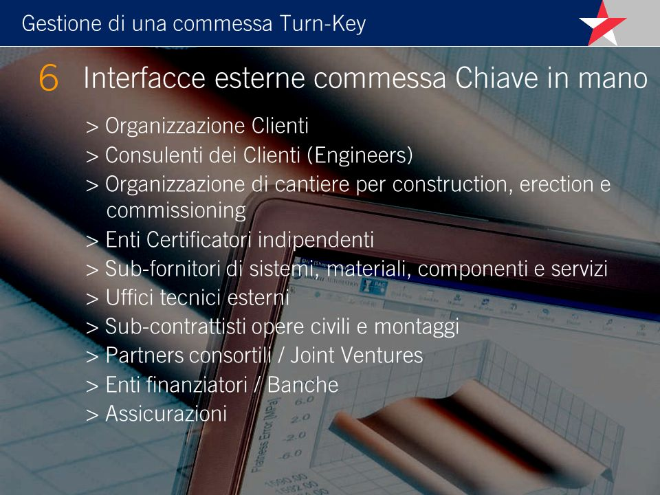 6 Interfacce esterne commessa Chiave in mano
