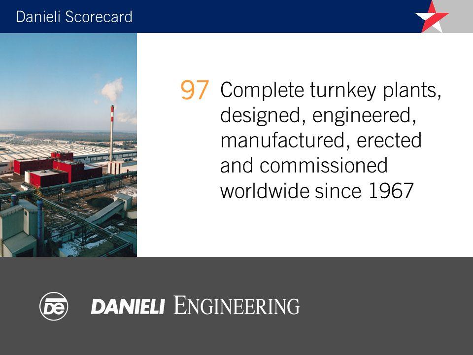 Danieli Scorecard 97.