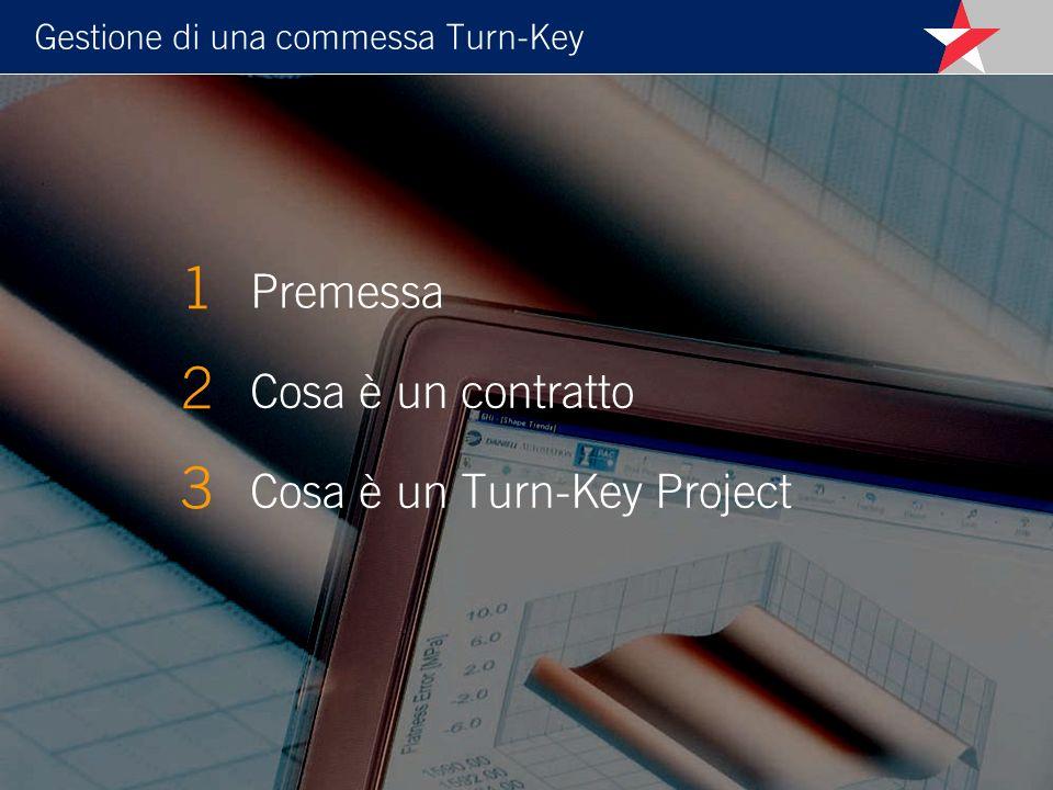 1 2 3 Premessa Cosa è un contratto Cosa è un Turn-Key Project