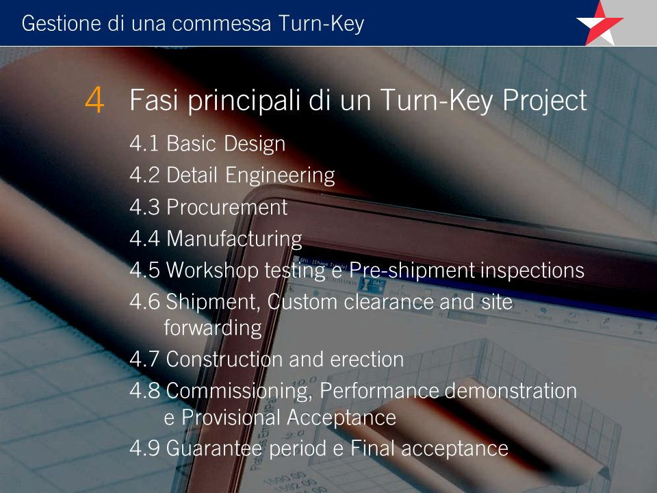 4 Fasi principali di un Turn-Key Project