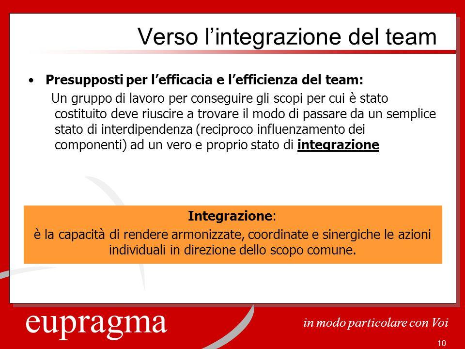 Verso l'integrazione del team