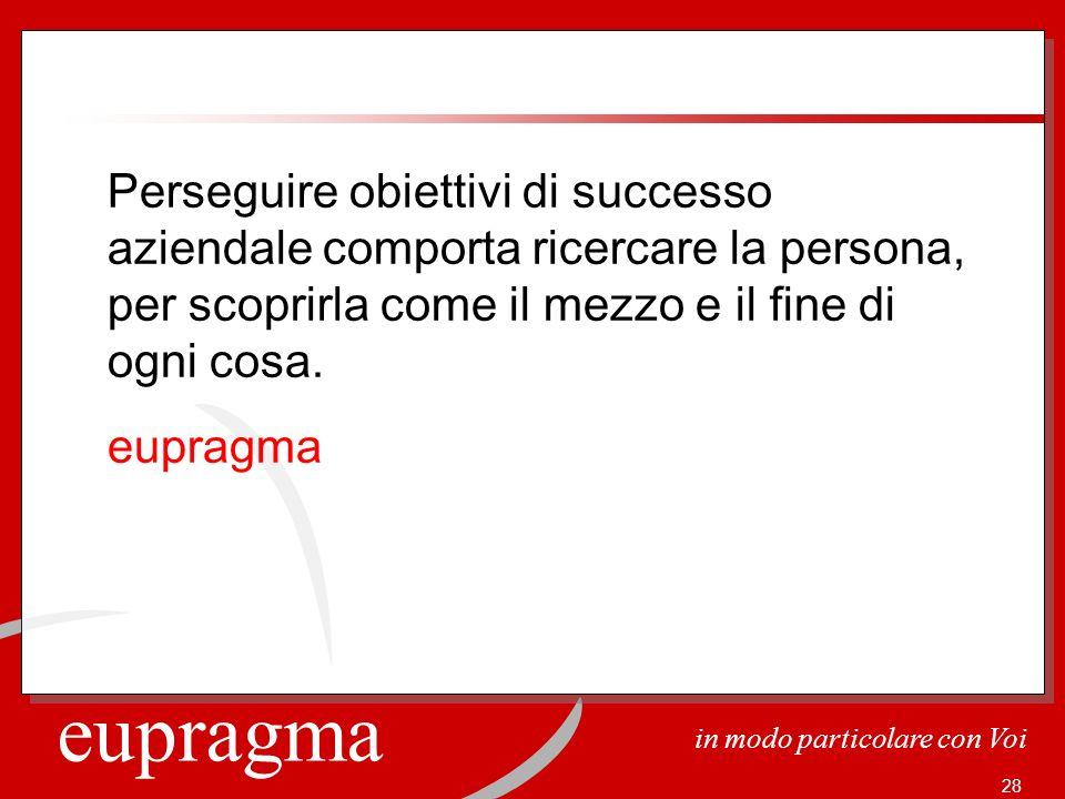 Perseguire obiettivi di successo aziendale comporta ricercare la persona, per scoprirla come il mezzo e il fine di ogni cosa.