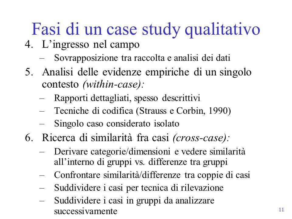 Fasi di un case study qualitativo