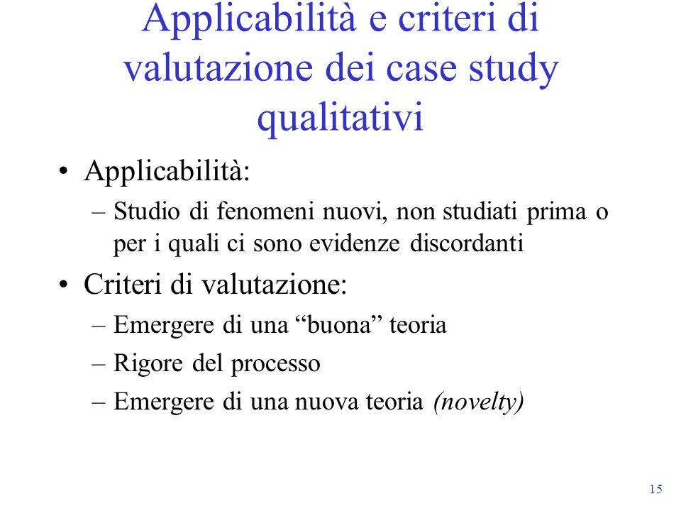 Applicabilità e criteri di valutazione dei case study qualitativi