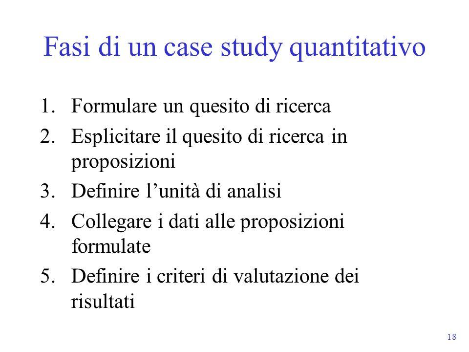 Fasi di un case study quantitativo
