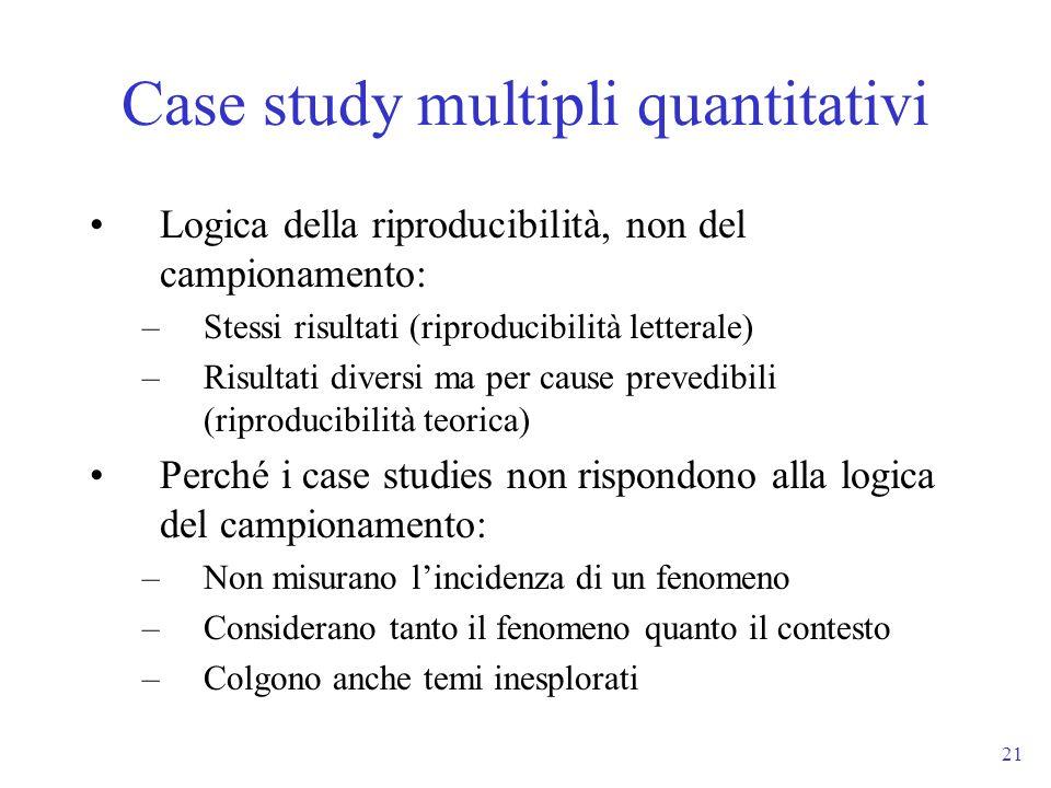 Case study multipli quantitativi