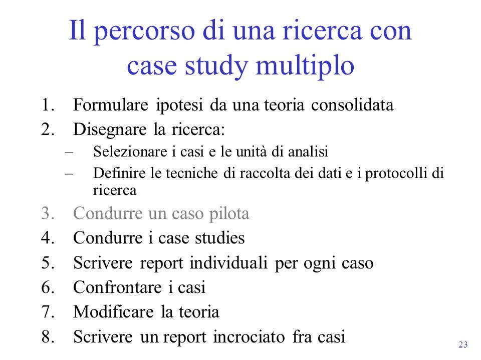 Il percorso di una ricerca con case study multiplo