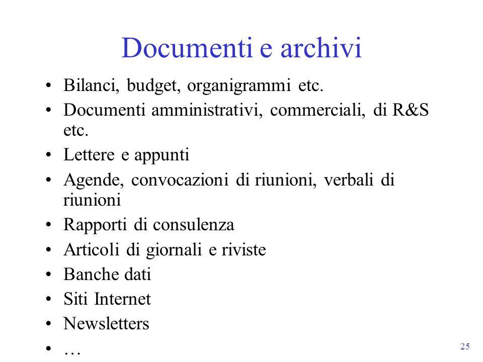 Documenti e archivi Bilanci, budget, organigrammi etc.