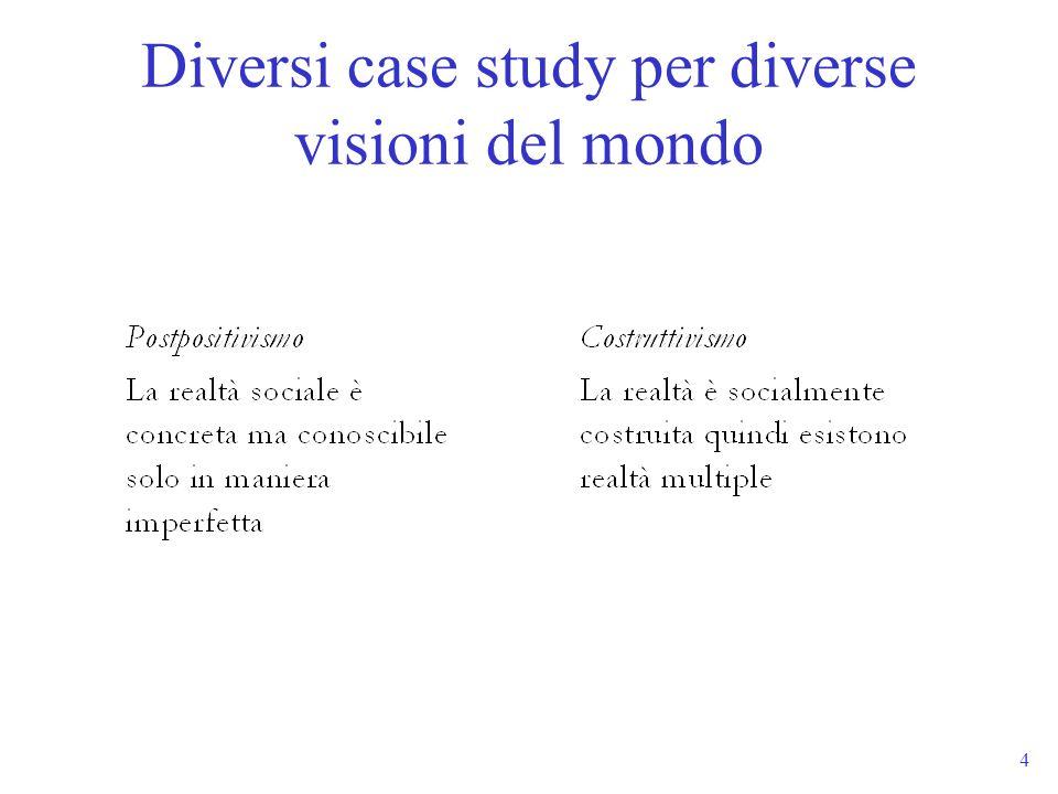 Diversi case study per diverse visioni del mondo
