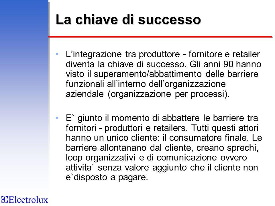 La chiave di successo