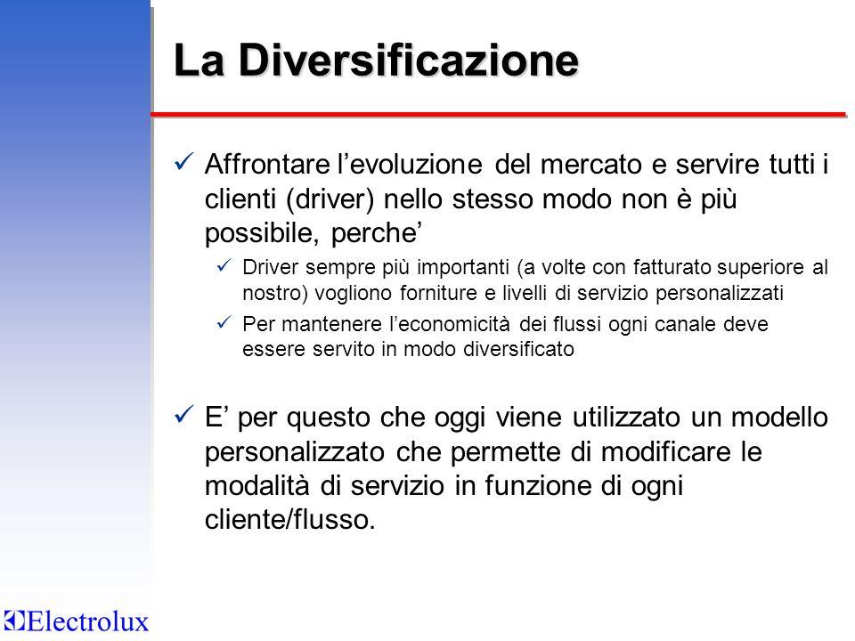 La Diversificazione Affrontare l'evoluzione del mercato e servire tutti i clienti (driver) nello stesso modo non è più possibile, perche'