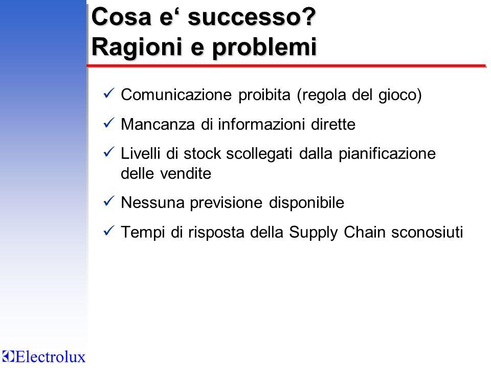 Cosa e' successo Ragioni e problemi