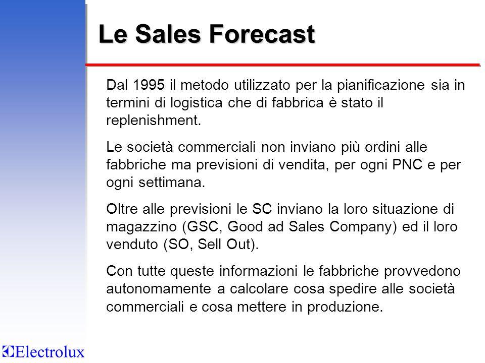 Le Sales Forecast Dal 1995 il metodo utilizzato per la pianificazione sia in termini di logistica che di fabbrica è stato il replenishment.