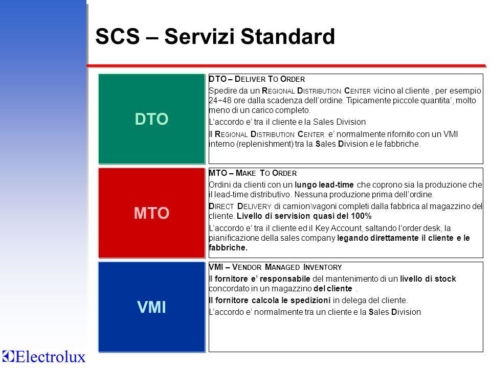 SCS – Servizi Standard DTO MTO VMI DTO – DELIVER TO ORDER