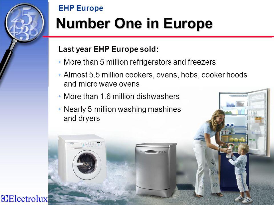 Number One in Europe EHP Europe Last year EHP Europe sold: