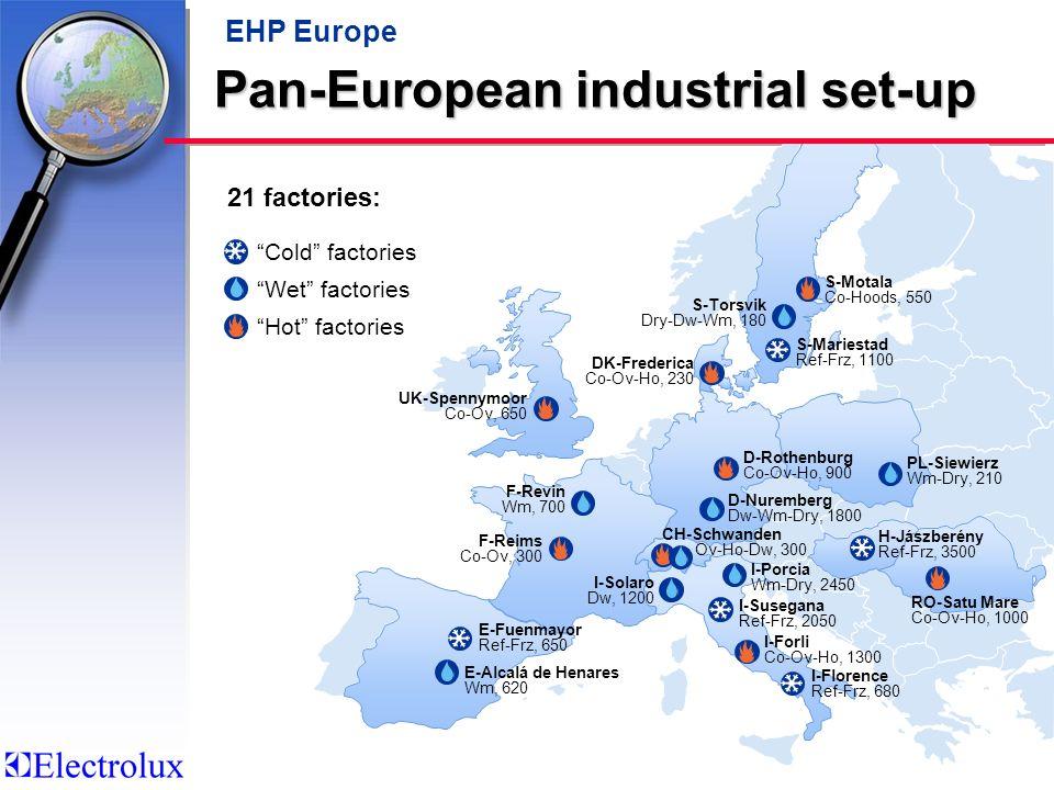 Pan-European industrial set-up