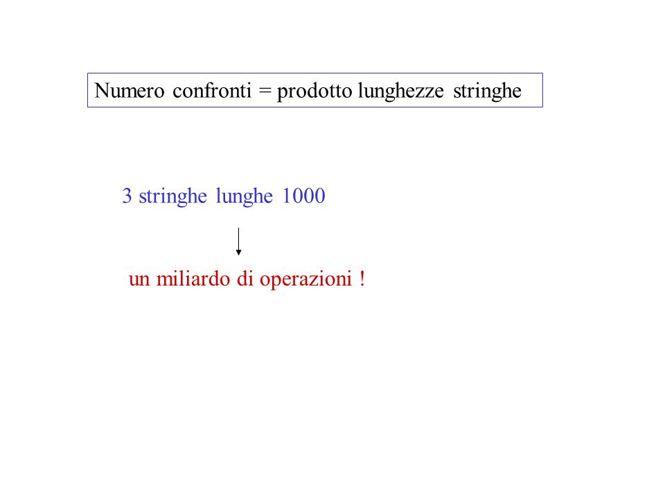 Numero confronti = prodotto lunghezze stringhe