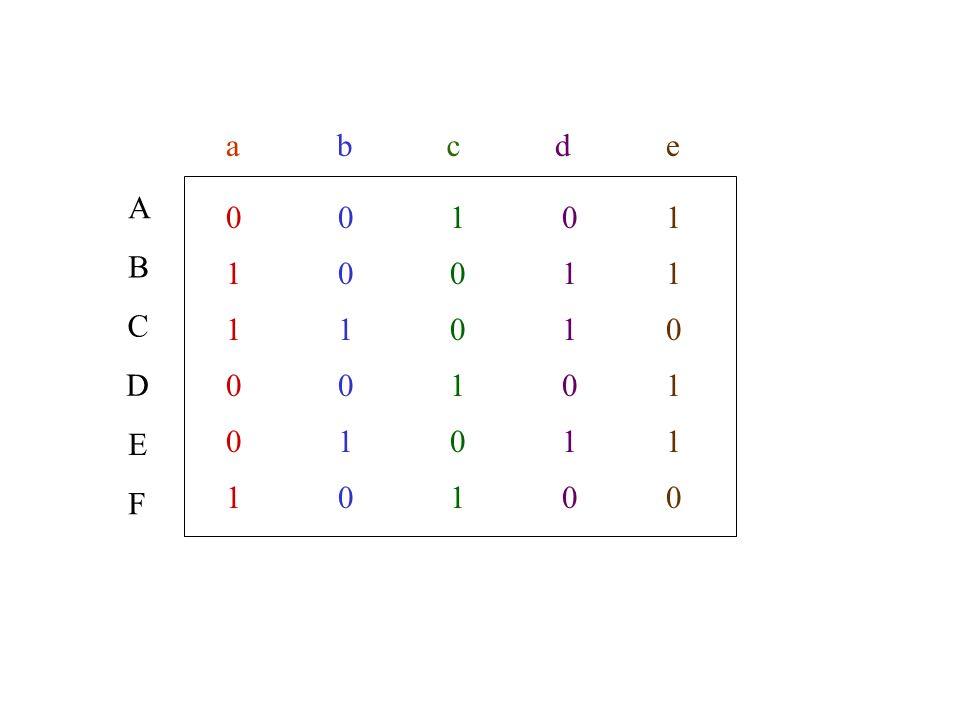 a b c d e A 1 B C D E F