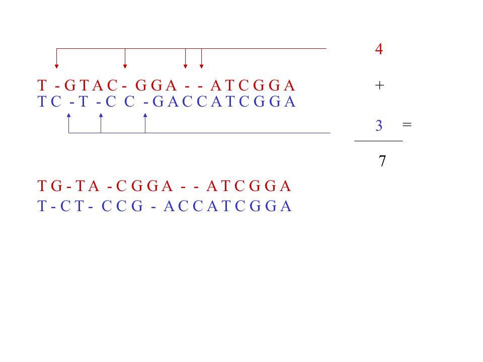 4 3. + = 7. T - G T A C - G G A - - A T C G G A. T C - T - C C - G A C C A T C G G A.