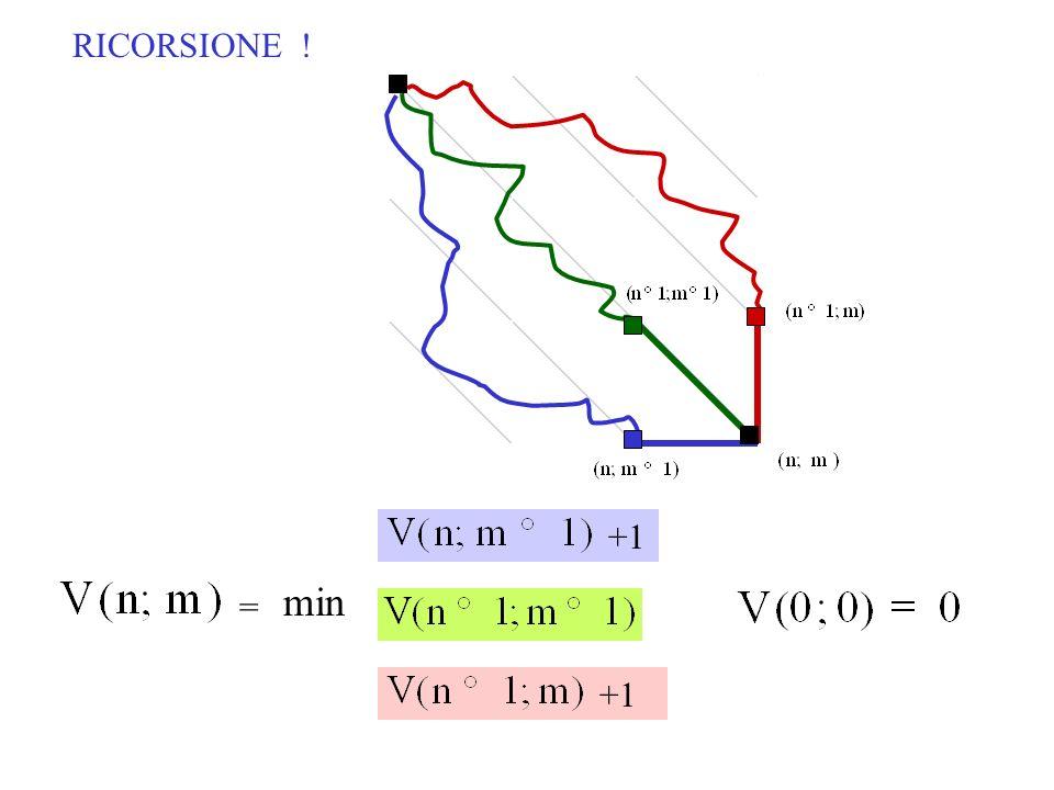 RICORSIONE ! +1 = min +1